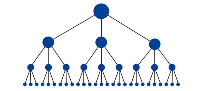 Картинки по запросу структура